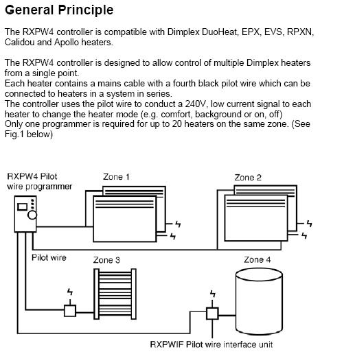 RPXW4 DIAGRAM